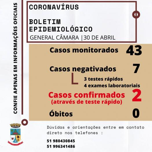 Boletim Epidemiológico 30 de abril