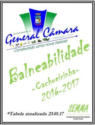 Logotipo do serviço: Balneabilidade